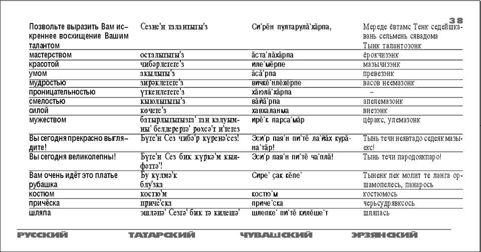 Русско Чувашский Словарь Ашмарина